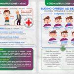 letak Coronavirus